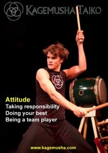A3 Attitude